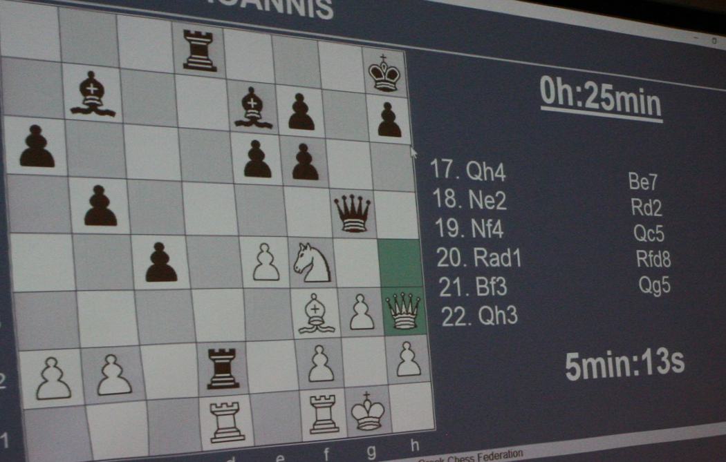 Online Chess Activities during lockdown